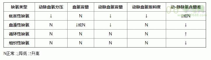 考研病理学重点2017年