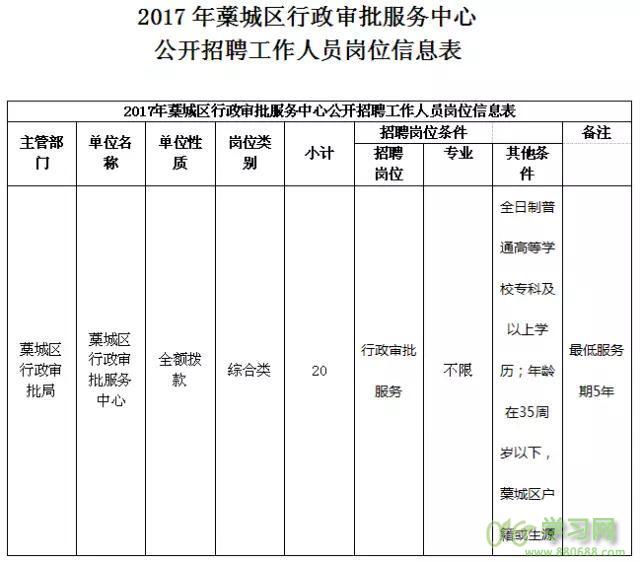 河北省人才评荐中心报名系统121.28.131.187:8035